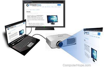 LED Screens & Projectors